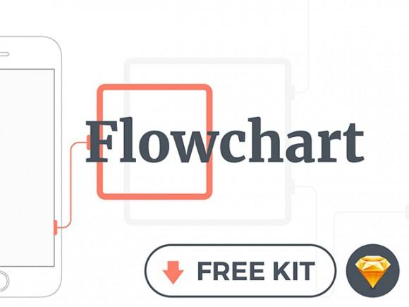 flowchart_free_mobile_wireframe_kit_for_sketch