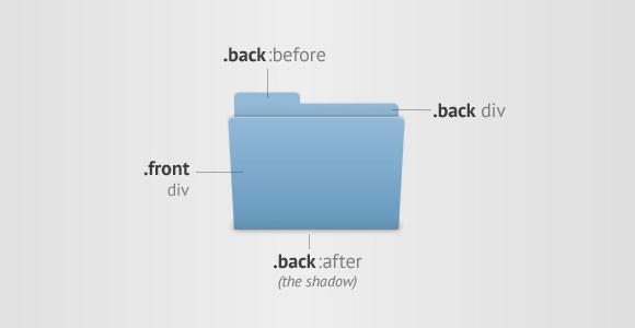 mac_osxlike_animated_folder_with_css3