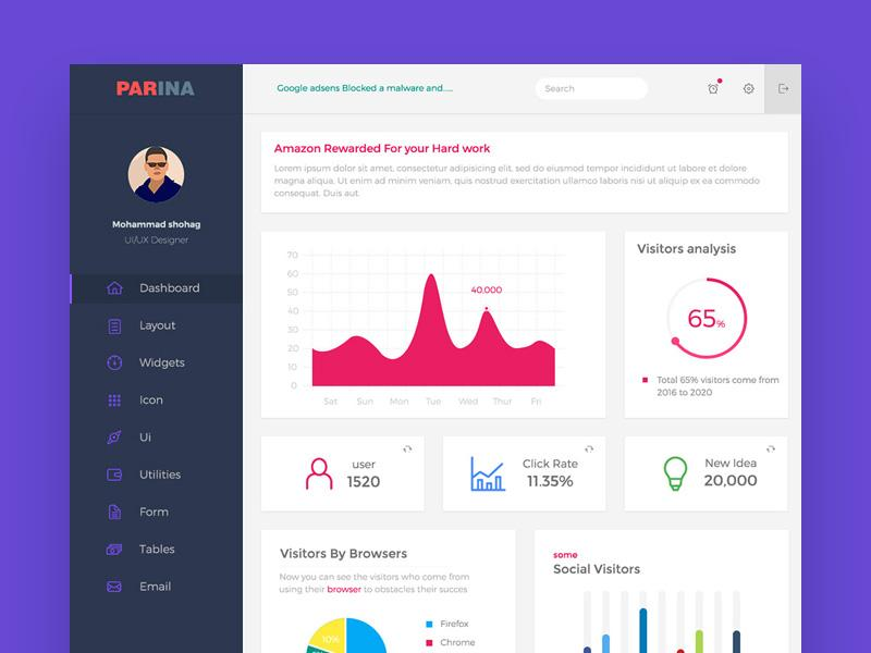parina_material_multipurpose_dashboard