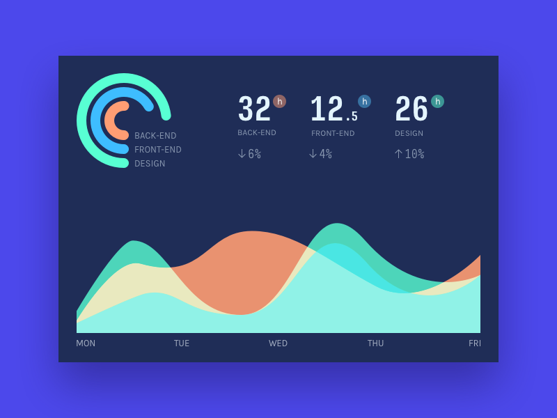 project_analytics_dashboard