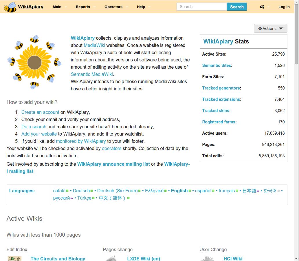 Download 15 free mediawiki skins templates utemplates 3foreground malvernweather Choice Image