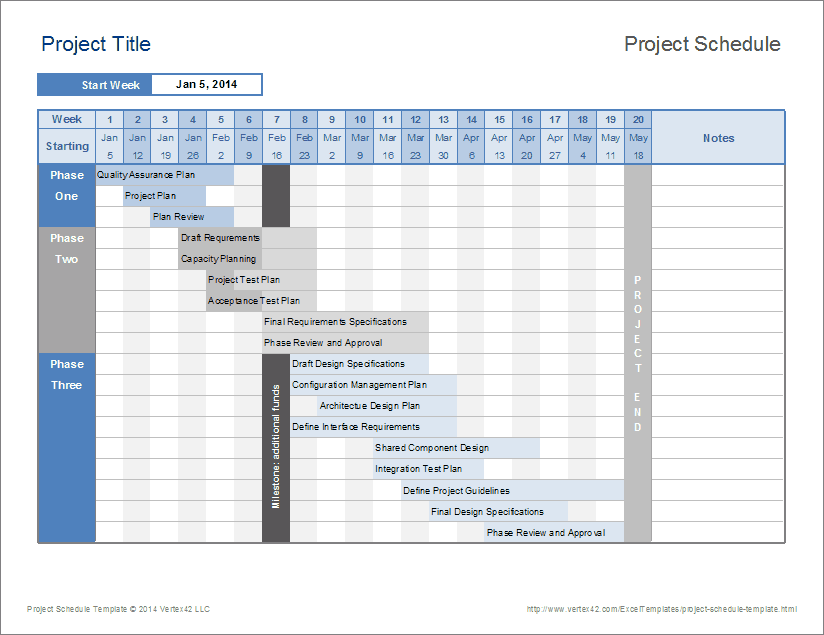 planned maintenance schedule template
