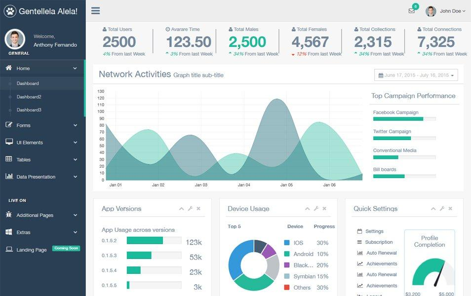 35 best free bootstrap admin templates utemplates for Master page asp net with free template