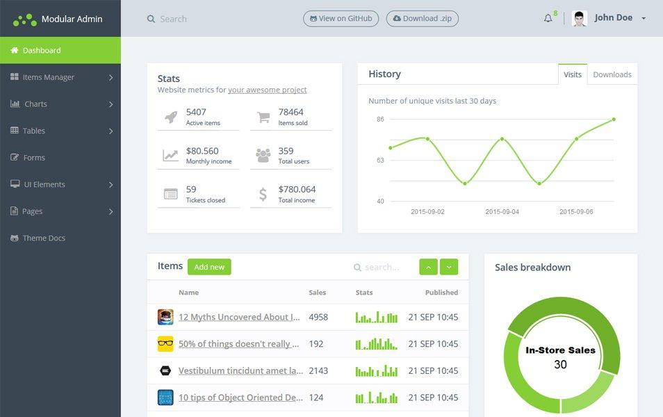 35 Best Amp Free Bootstrap Admin Templates Utemplates
