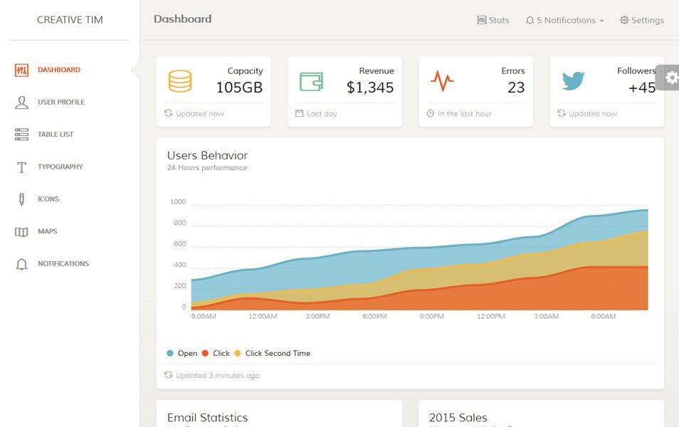 paper_dashboard