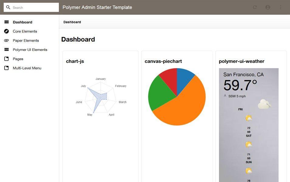 polymer_admin_starter_template