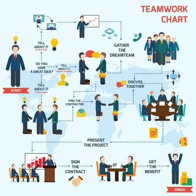 teamwork_infographic_set