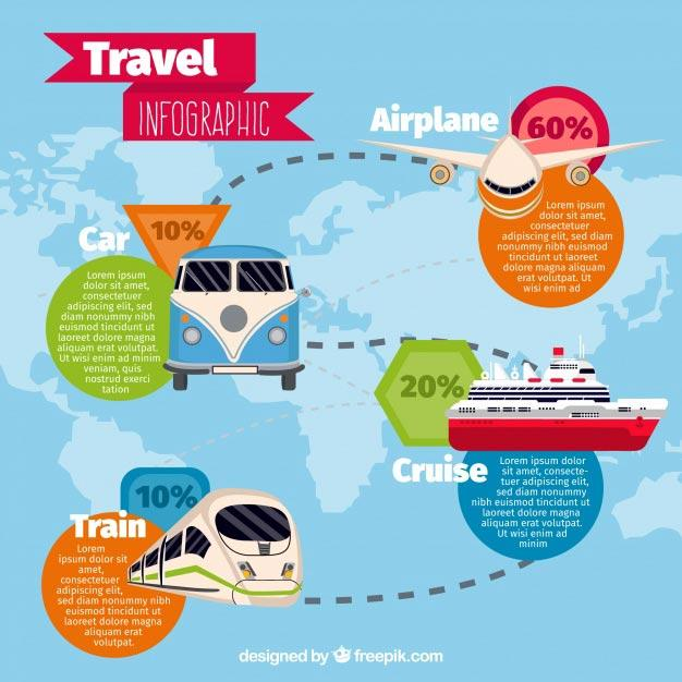 travel_infography
