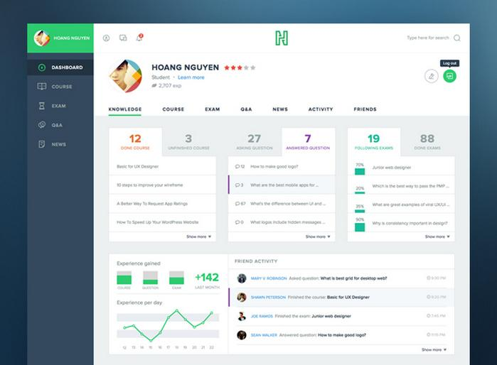 course_dashboard_sketch_template