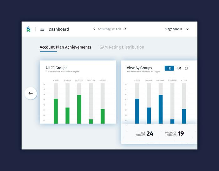 freebie_psd_dashboard