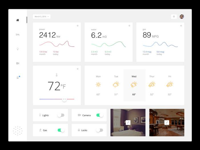 home_monitoring_dashboard_template