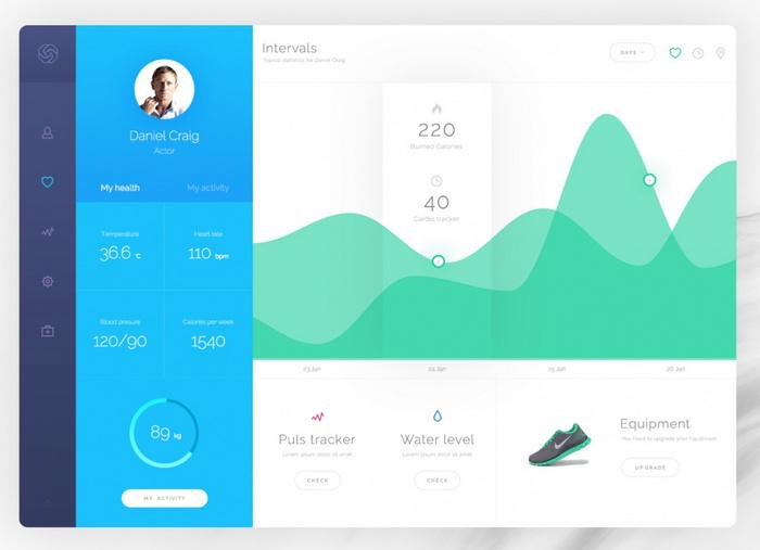 hygea_dashboard_template