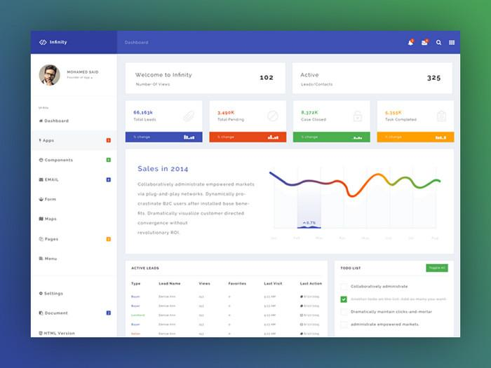 infinity_dashboard_template