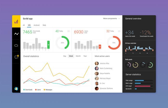 scribl_app_dashboard_template