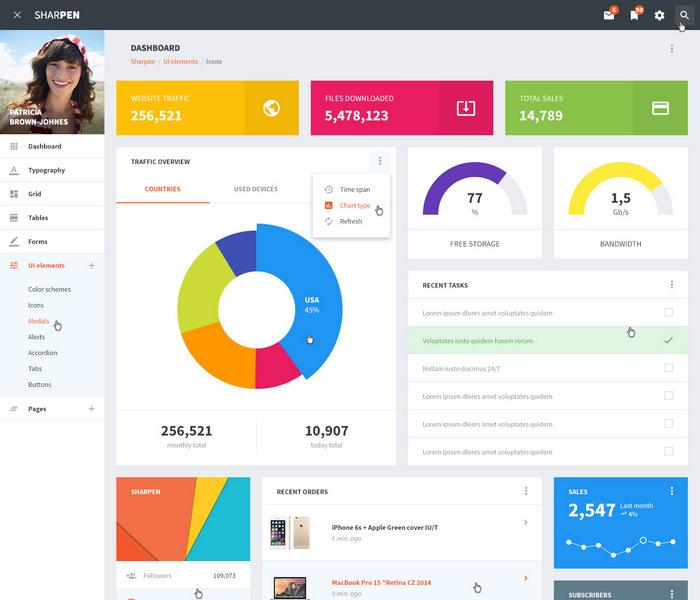 sharpen_dashboard_psd_template