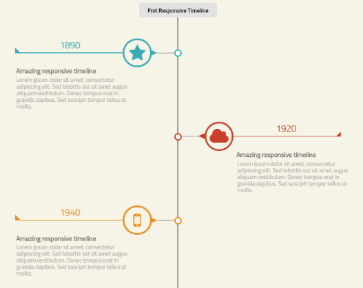 first_responsive_timeline