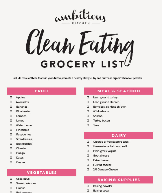clean_eating_grocery_checklist_survey