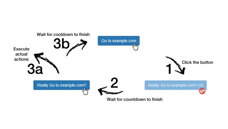jquery_doubleconfirm_plugin