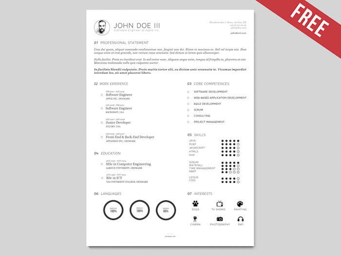 free_ai_resume_template