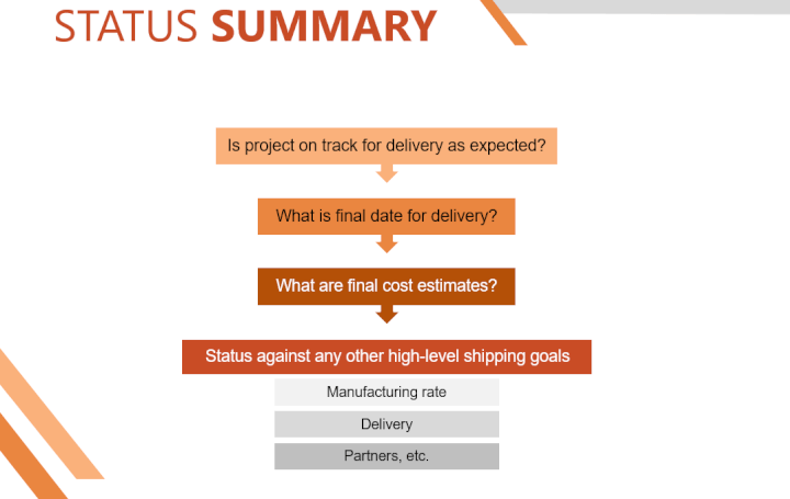 status_report_powerpoint_template